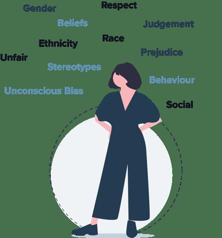 Unconscious Bias Graphic